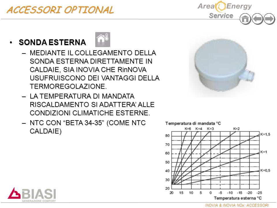 INOVIA & INOVIA NOx: ACCESSORI Service ESPULSIONE FUMI INOVIA KIT FUMI SCARICO A TETTO 80/125KIT FUMI SCARICO A TETTO 80/125