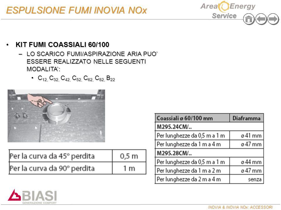 INOVIA & INOVIA NOx: ACCESSORI Service ESPULSIONE FUMI INOVIA NOx KIT FUMI COASSIALI 60/100KIT FUMI COASSIALI 60/100 –LO SCARICO FUMI/ASPIRAZIONE ARIA