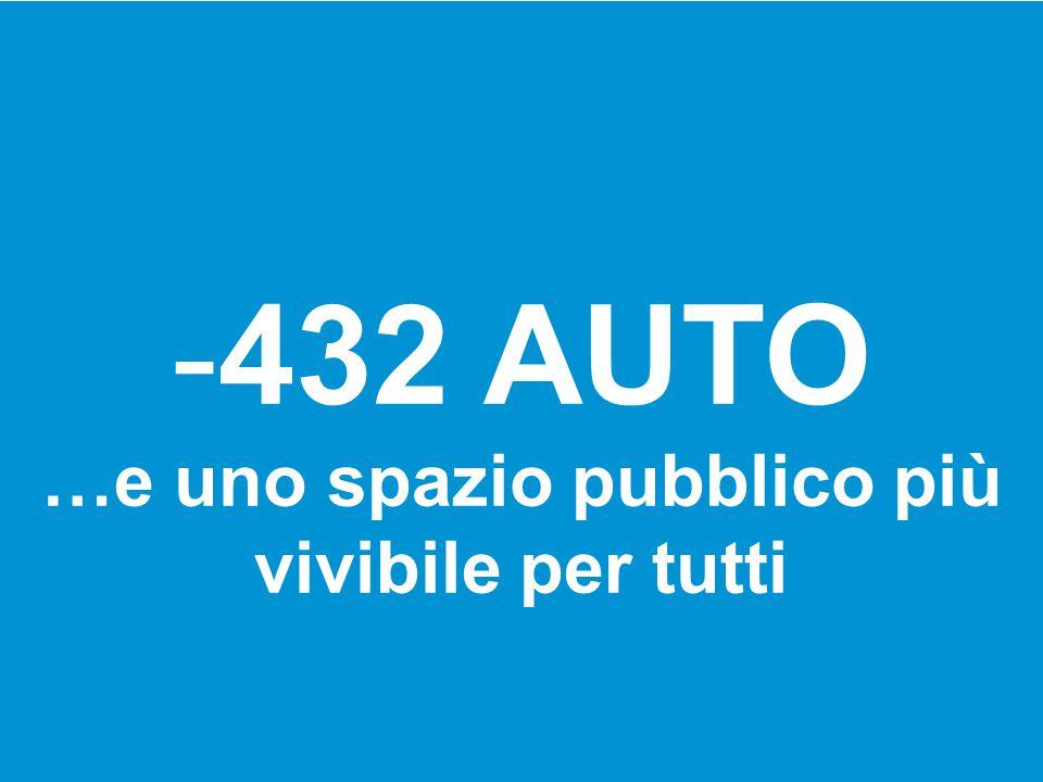 -432 AUTO …e uno spazio pubblico più vivibile per tutti