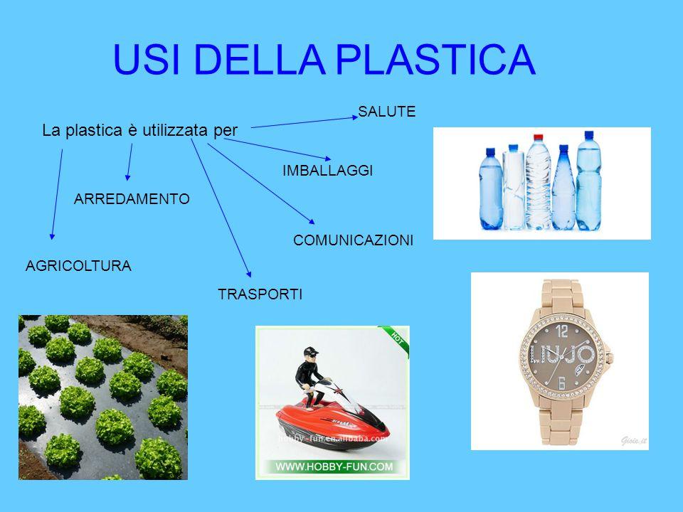 USI DELLA PLASTICA La plastica è utilizzata per AGRICOLTURA ARREDAMENTO TRASPORTI COMUNICAZIONI IMBALLAGGI SALUTE