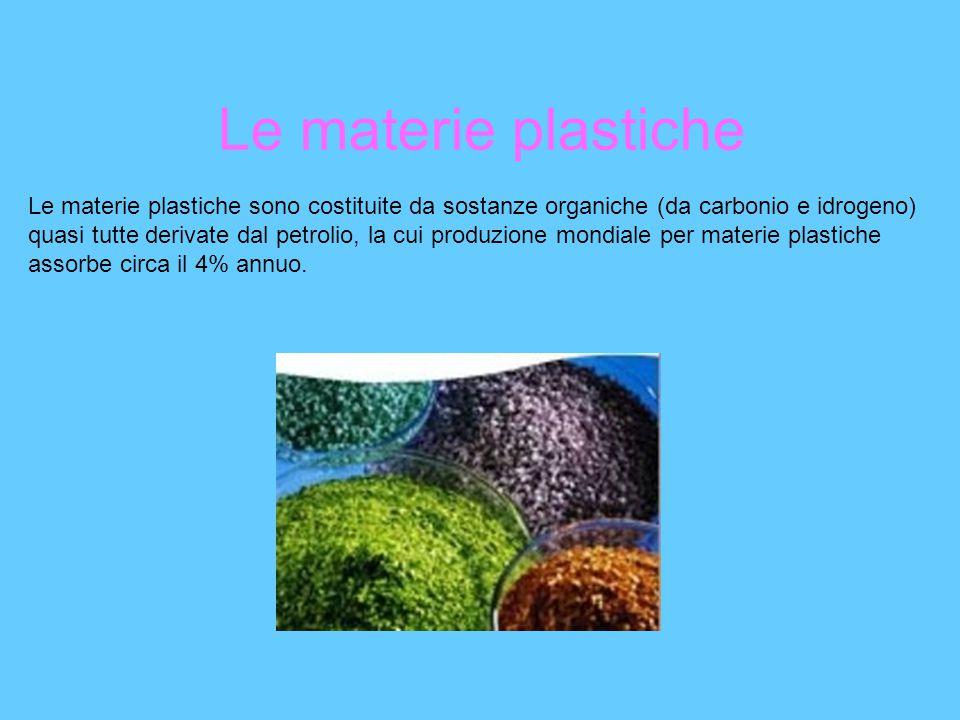 Le materie plastiche Le materie plastiche sono costituite da sostanze organiche (da carbonio e idrogeno) quasi tutte derivate dal petrolio, la cui pro