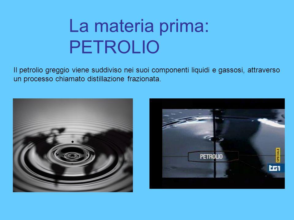 La materia prima: PETROLIO Il petrolio greggio viene suddiviso nei suoi componenti liquidi e gassosi, attraverso un processo chiamato distillazione fr