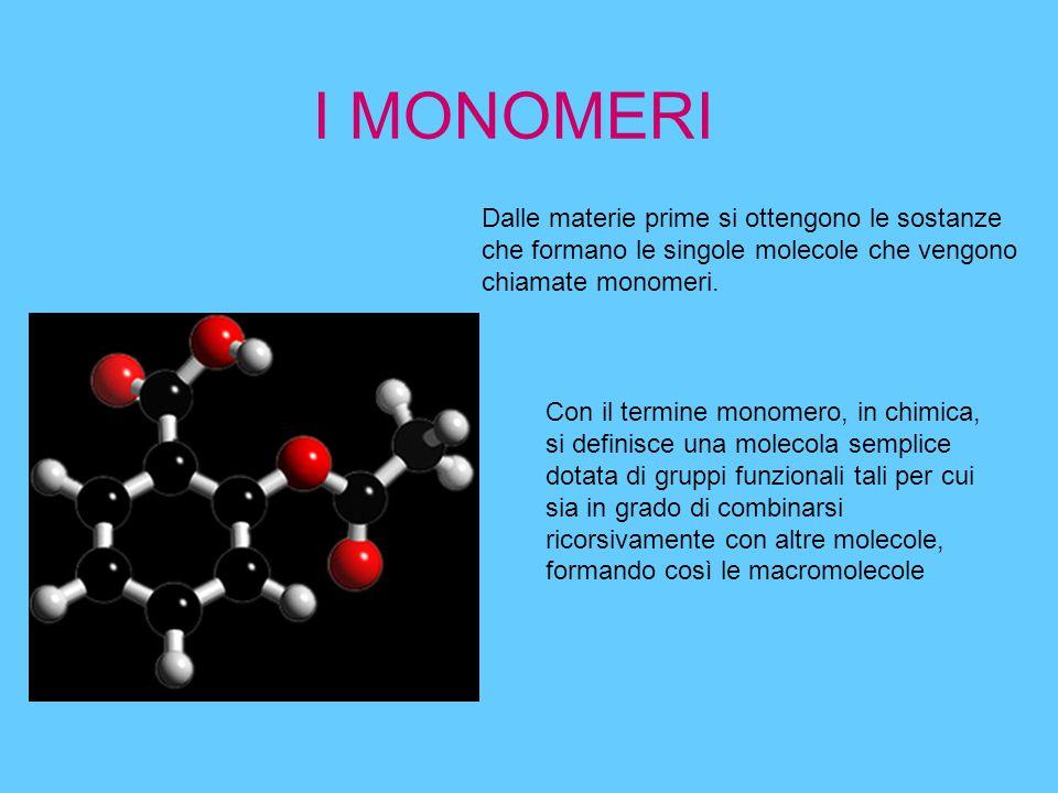 I MONOMERI Dalle materie prime si ottengono le sostanze che formano le singole molecole che vengono chiamate monomeri. Con il termine monomero, in chi