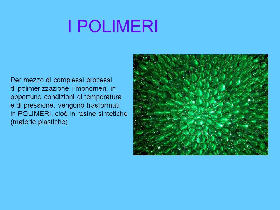 I POLIMERI Per mezzo di complessi processi di polimerizzazione i monomeri, in opportune condizioni di temperatura e di pressione, vengono trasformati