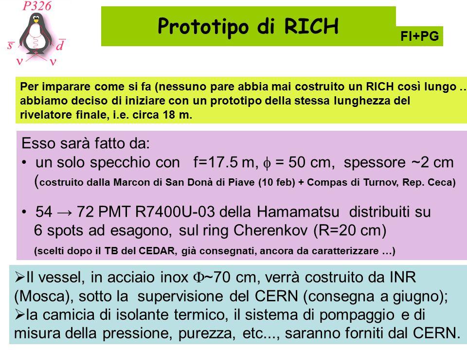 Prototipo di RICH Esso sarà fatto da: un solo specchio con f=17.5 m,  = 50 cm, spessore ~2 cm ( costruito dalla Marcon di San Donà di Piave (10 feb)