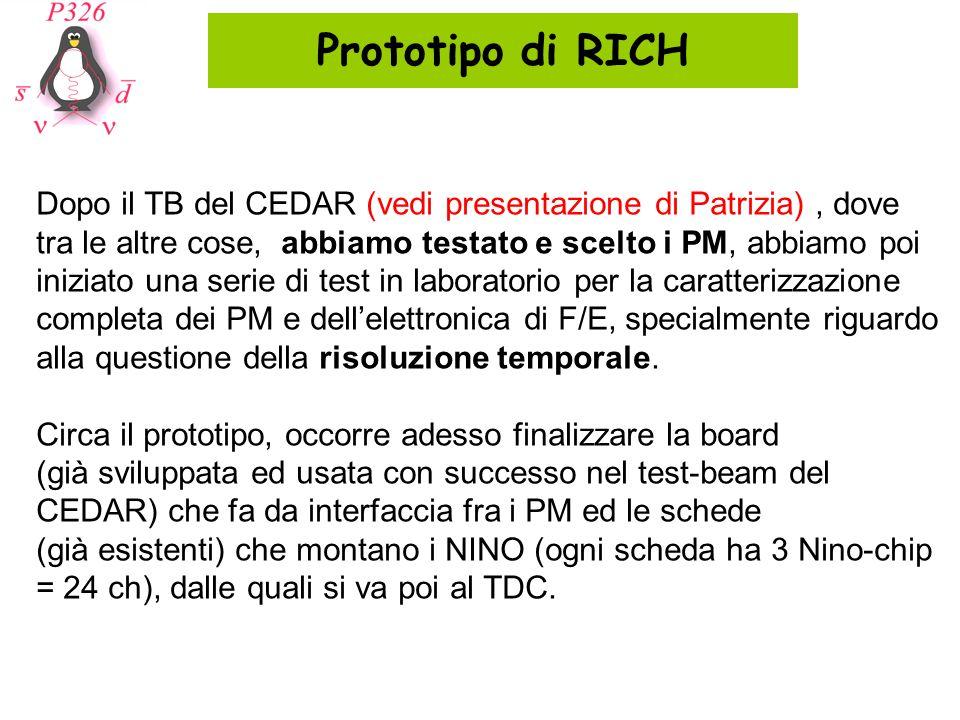 Prototipo di RICH Dopo il TB del CEDAR (vedi presentazione di Patrizia), dove tra le altre cose, abbiamo testato e scelto i PM, abbiamo poi iniziato u