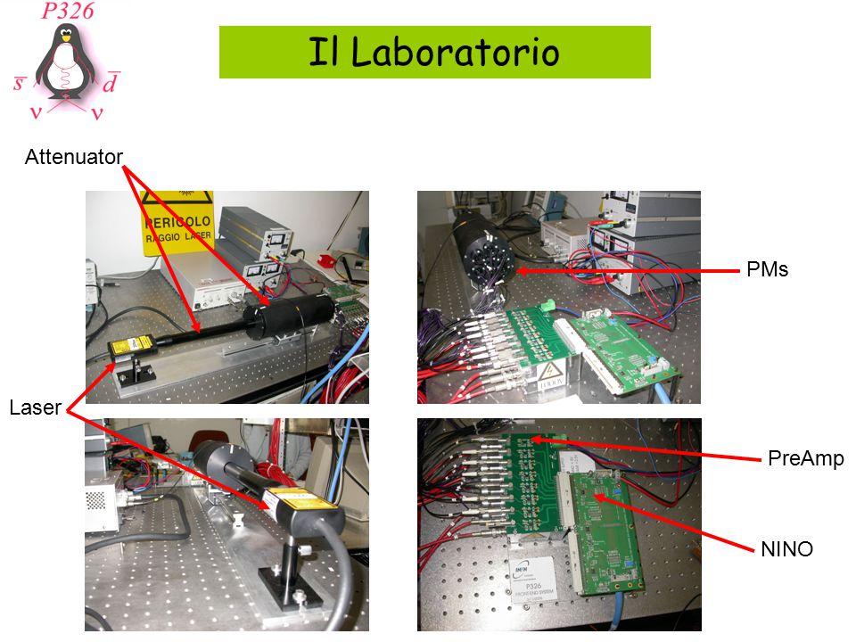 Il Laboratorio Attenuator Laser PreAmp NINO PMs