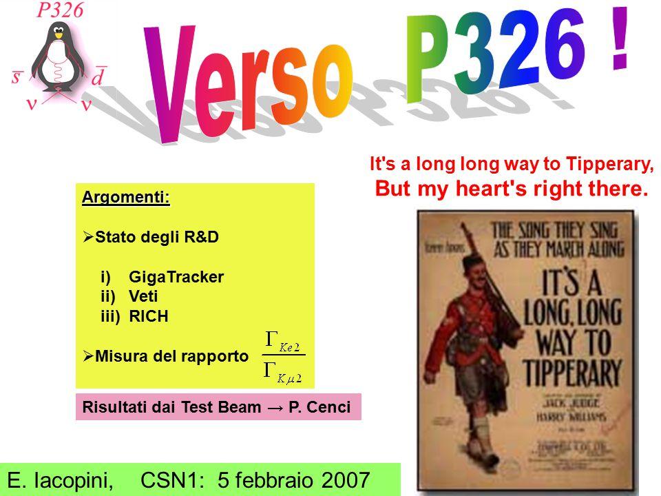Dall'analisi dei dati 2003 di NA48/2 (~ 4000 eventi): R K = (2.416 ± 0.043 stat ± 0.024 syst ) x 10 -5 (prelimin.: Luca Fiorini HEP2005, Lisbona) da confrontare, come si è visto, con il valore del PDG: R K = (2.44 ± 0.11) x 10 -5 ottenuto da tre esperimenti con 112 evts ('72), 534 evts ('75) e 404 evts ('76).