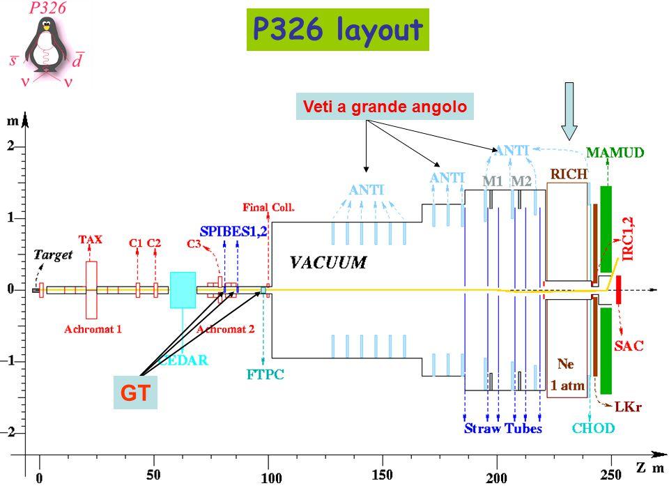 13.5 mm 60 mm 27 mm 4.5-6 mm da: A.Kluge, P326 meeting, CERN, nov 2006 Il Gigatracker (CERN+FE) Il GT deve permettere la misura dell'impulso delle particelle del fascio, con una precisione <0.5 %,  <15  rad, ed una risoluzione temporale (per stazione) ~150  200 ps, in presenza di un rate integrato di ~800 MHZ (peak: 1.5 MHz/mm^2) 5x2 sensori da 12x13.5 mm2, ognuno con 40 x 45 pixels da 0.3 x 0.3 mm2, per un totale di 18000 pixels per stazione.