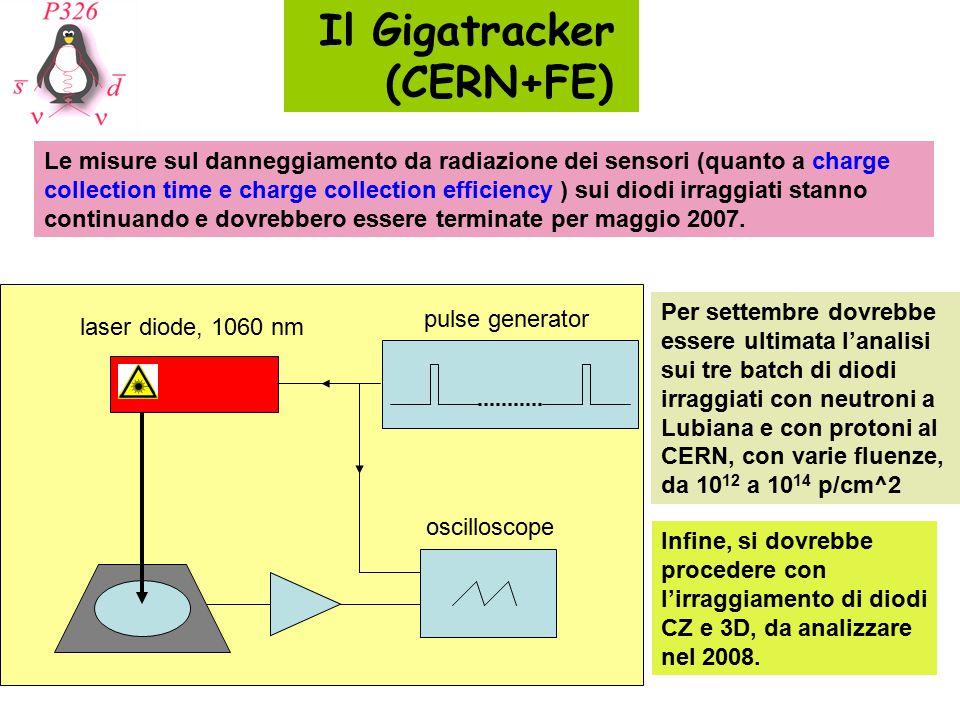 Il Gigatracker (TO) Un primo prototipo per P326 è stato disegnato e sottoposto in CMOS 0.13 µm Questo contiene i seguenti building blocks analogici per l'opzione CFD (l'altra, è quella basata sul Nino in 0.13  m, ed è seguita da P.Jarron al CERN): Preamplificatore PA Single ended to differential converter SEDB Differential CFD Zero-crossing discriminator ZCD Digital driver d'uscita DD Scopo dell'esercizio: verificare se la risoluzione ottenibile con questa tecnica è sufficiente per i nostri scopi (secondo il MC: ~100  240ps rms, fra 1 e 10 fC) Il prototipo è atteso per l'inizio di Maggio 2007 PA SEDBCFDFZCDDD il R/O …