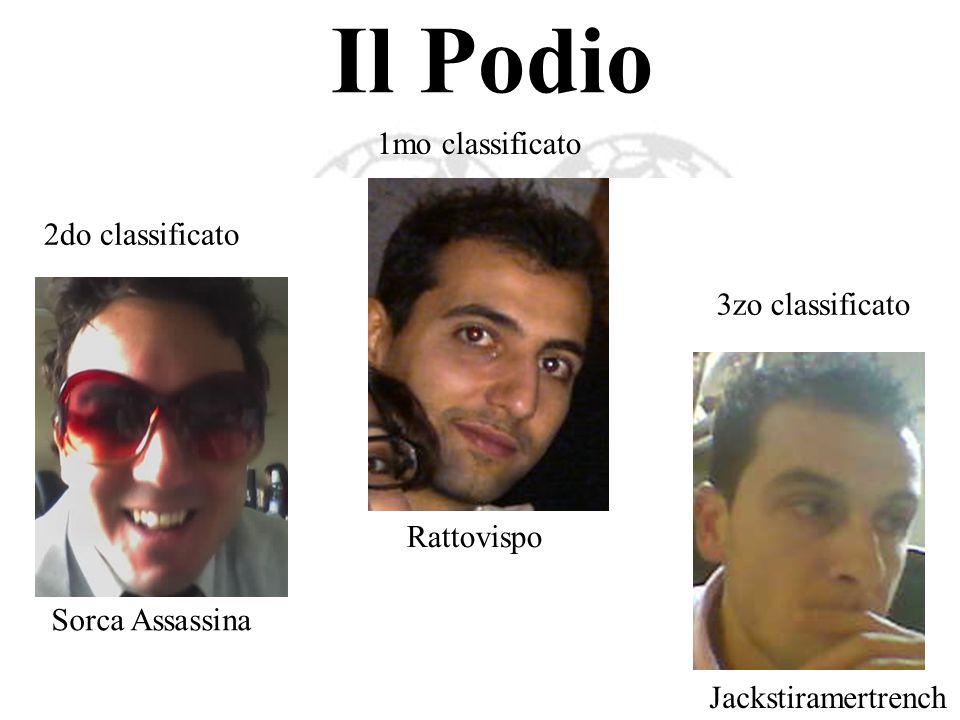 Spareggio 2do posto Jackstiramertrench vsSorca Assassina 1 a 3 …ridi su stokazzo…..ho vinto co la pippa in bocca!!!!