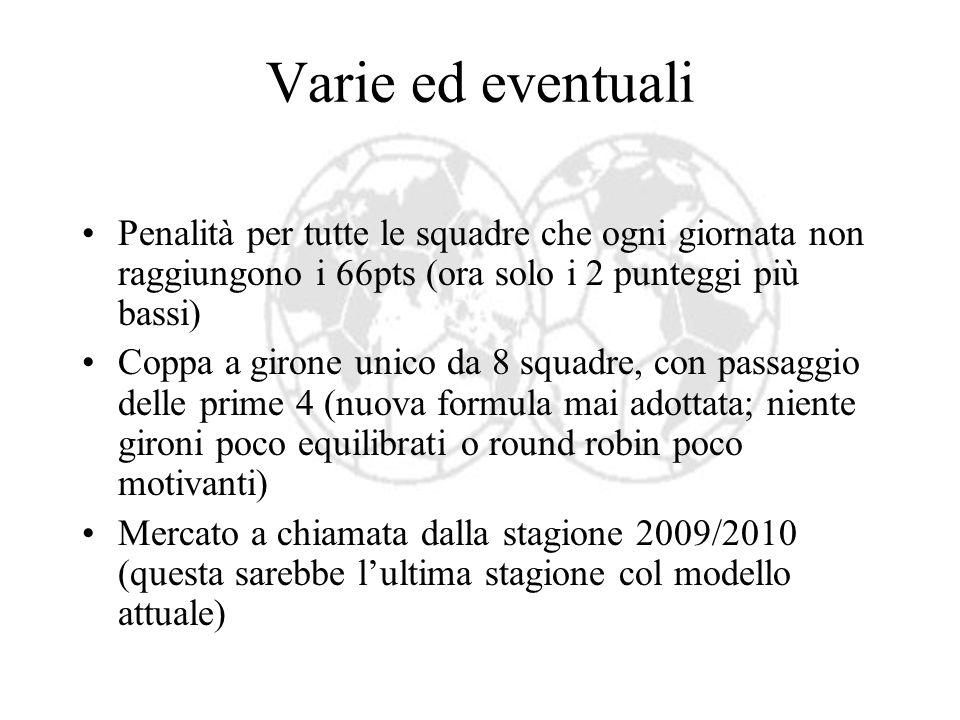 Dare & Avere Ki pija Rattovispo1mo campionato(175 €)+1mo coppa(90 €)–3 € di penalità=262 € Sorca Assassina2do campionat(100 €)+2do coppa(35 €)-1 € di penalità=134 € Jackstiramertrench 3zo campionato(50 €)-3 € di penalità=47 € Ki paga Damiano Tommasi F.C.penalità 3 € Suryapenalità 9 € Renge detto Revenge penalità 8.5 € Serpent F.C.penalità 14.5 € Deportivo la Carognapenalità 15,5 € Iscrizioni,multe,retrocessioni e penalità danno 457,5 €.