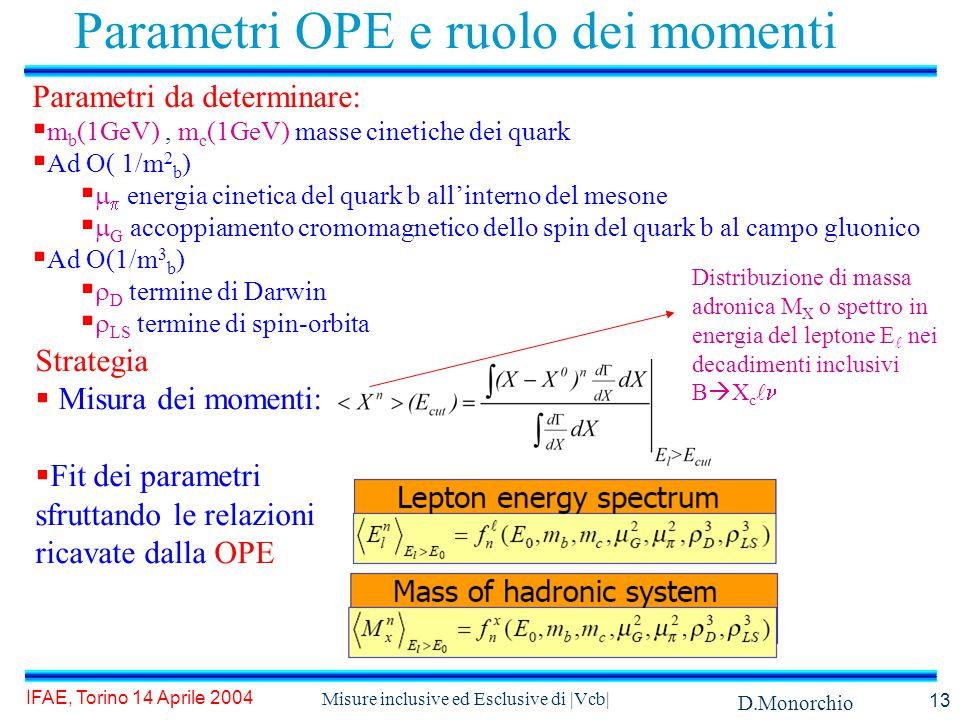 D.Monorchio IFAE, Torino 14 Aprile 2004 Misure inclusive ed Esclusive di |Vcb| 13 Parametri OPE e ruolo dei momenti Parametri da determinare:  m b (1GeV), m c (1GeV) masse cinetiche dei quark  Ad O( 1/m 2 b )    energia cinetica del quark b all'interno del mesone   G accoppiamento cromomagnetico dello spin del quark b al campo gluonico  Ad O(1/m 3 b )   D termine di Darwin   LS termine di spin-orbita Strategia  Misura dei momenti:  Fit dei parametri sfruttando le relazioni ricavate dalla OPE Distribuzione di massa adronica M X o spettro in energia del leptone E nei decadimenti inclusivi B  X c