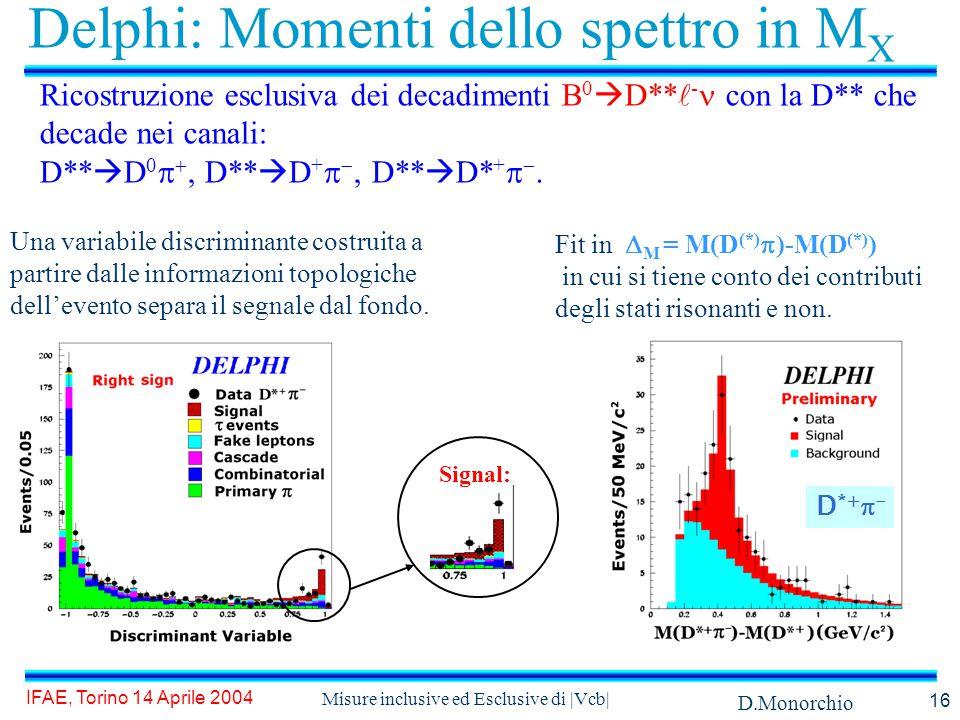 D.Monorchio IFAE, Torino 14 Aprile 2004 Misure inclusive ed Esclusive di |Vcb| 16 Delphi: Momenti dello spettro in M X Signal: Ricostruzione esclusiva dei decadimenti B 0  D** - con la D** che decade nei canali: D**  D 0    D**  D +    D**  D* +    Una variabile discriminante costruita a partire dalle informazioni topologiche dell'evento separa il segnale dal fondo.