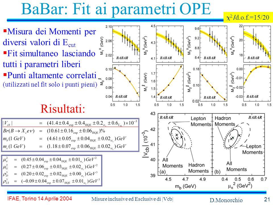 D.Monorchio IFAE, Torino 14 Aprile 2004 Misure inclusive ed Esclusive di |Vcb| 21 BaBar: Fit ai parametri OPE  Misura dei Momenti per diversi valori di E cut  Fit simultaneo lasciando tutti i parametri liberi  Punti altamente correlati (utilizzati nel fit solo i punti pieni)    d.o.f.=15/20 Risultati: