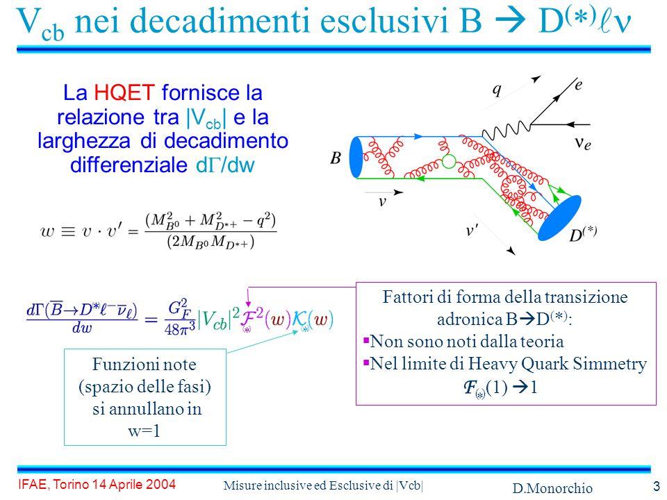 D.Monorchio IFAE, Torino 14 Aprile 2004 Misure inclusive ed Esclusive di |Vcb| 3 V cb nei decadimenti esclusivi B  D ( * ) Fattori di forma della transizione adronica B  D ( * ) :  Non sono noti dalla teoria  Nel limite di Heavy Quark Simmetry F ( ) (1)  1 La HQET fornisce la relazione tra |V cb | e la larghezza di decadimento differenziale d  /dw ( ) * * Funzioni note (spazio delle fasi) si annullano in w=1 *