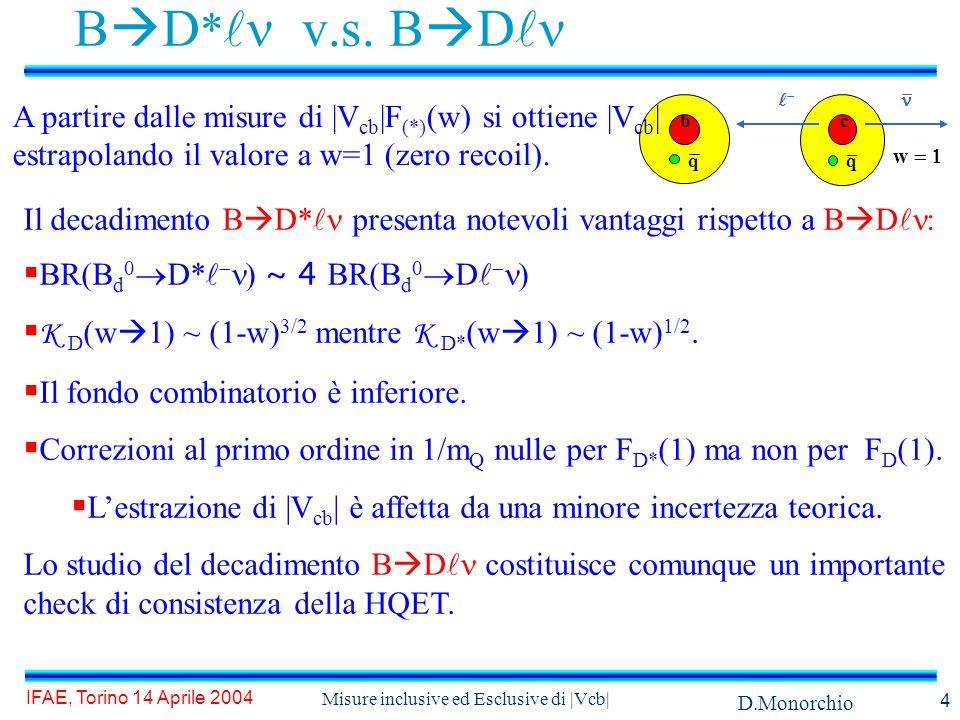 D.Monorchio IFAE, Torino 14 Aprile 2004 Misure inclusive ed Esclusive di |Vcb| 4 B  D * v.s.