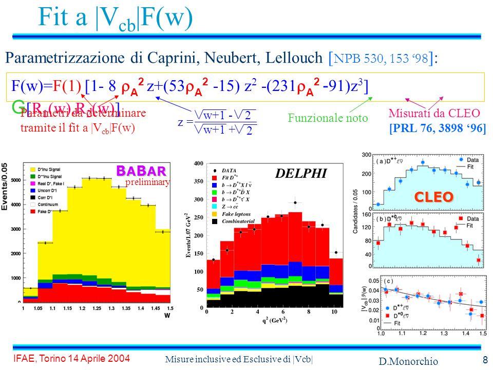 D.Monorchio IFAE, Torino 14 Aprile 2004 Misure inclusive ed Esclusive di |Vcb| 8 Fit a |V cb |F(w) F(w)=F(1) [1- 8  A 2 z+(53  A 2 -15) z 2 -(231  A 2 - 91)z 3 ] G [R 1 (w),R 2 (w)] Parametrizzazione di Caprini, Neubert, Lellouch [ NPB 530, 153 '98 ]: Parametri da determinare tramite il fit a |V cb |F(w) Funzionale noto Misurati da CLEO [PRL 76, 3898 '96] z = w+1 - 2 2 w+1 + CLEO B A B AR preliminary