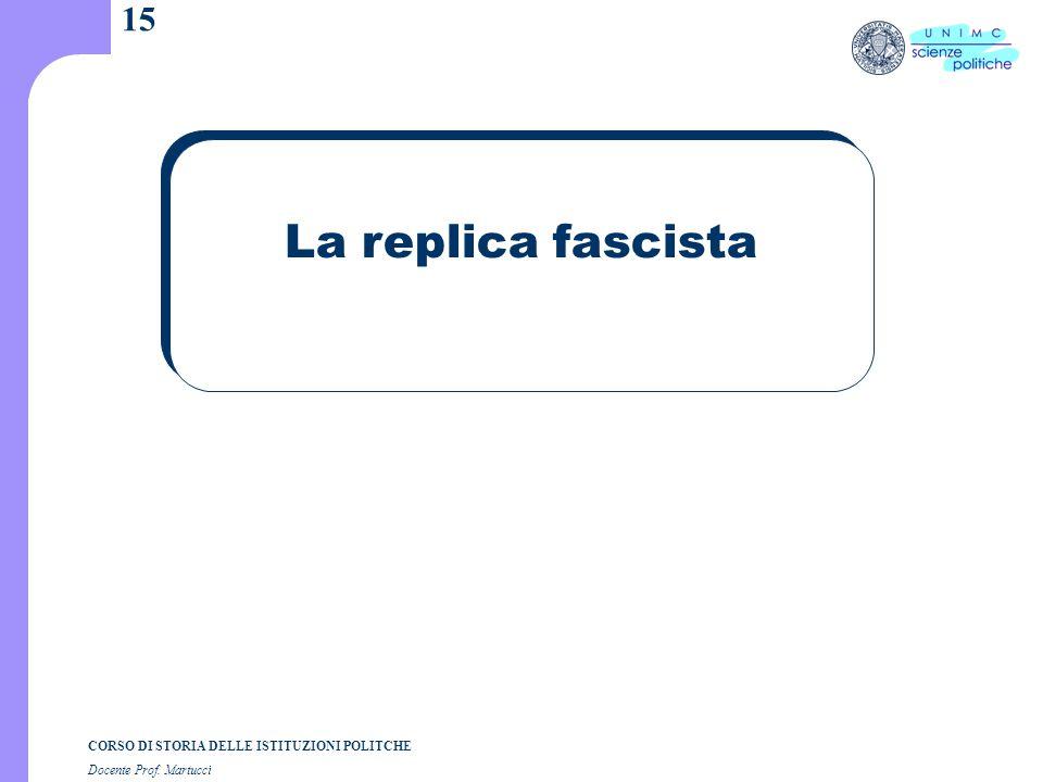 CORSO DI STORIA DELLE ISTITUZIONI POLITCHE Docente Prof. Martucci 15 La replica fascista