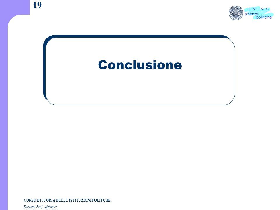 CORSO DI STORIA DELLE ISTITUZIONI POLITCHE Docente Prof. Martucci 19 Conclusione