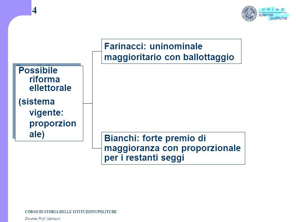 CORSO DI STORIA DELLE ISTITUZIONI POLITCHE Docente Prof. Martucci 4 Possibile riforma ellettorale (sistema vigente: proporzion ale) Possibile riforma