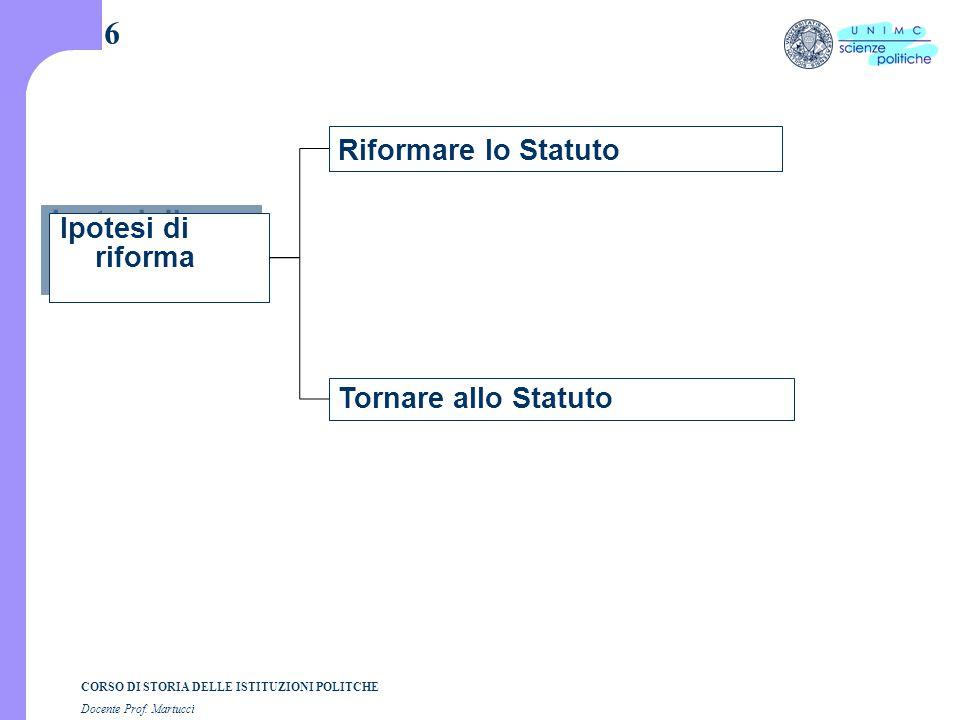 CORSO DI STORIA DELLE ISTITUZIONI POLITCHE Docente Prof. Martucci 6 Ipotesi di riforma Riformare lo Statuto Tornare allo Statuto