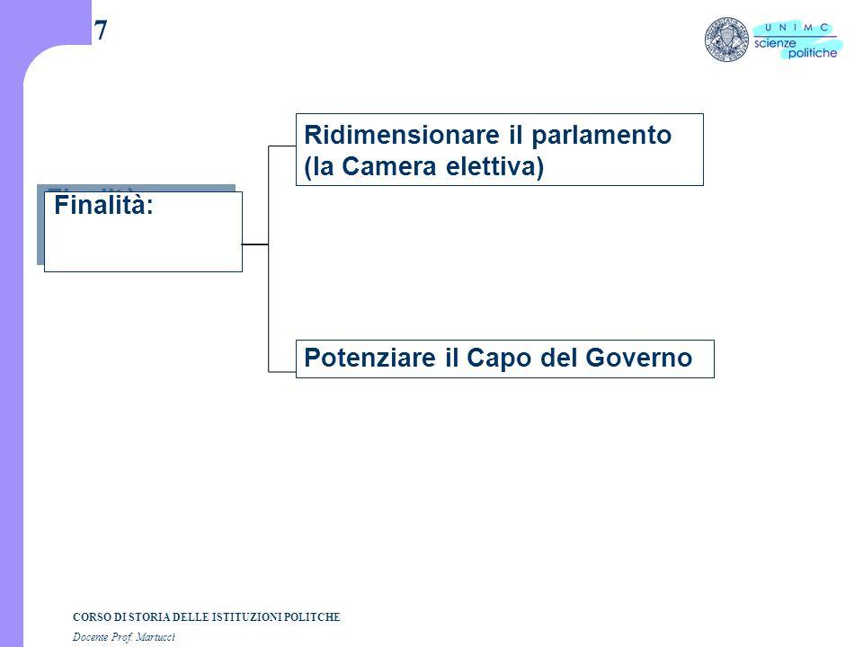 CORSO DI STORIA DELLE ISTITUZIONI POLITCHE Docente Prof. Martucci 7 Finalità: Ridimensionare il parlamento (la Camera elettiva) Potenziare il Capo del