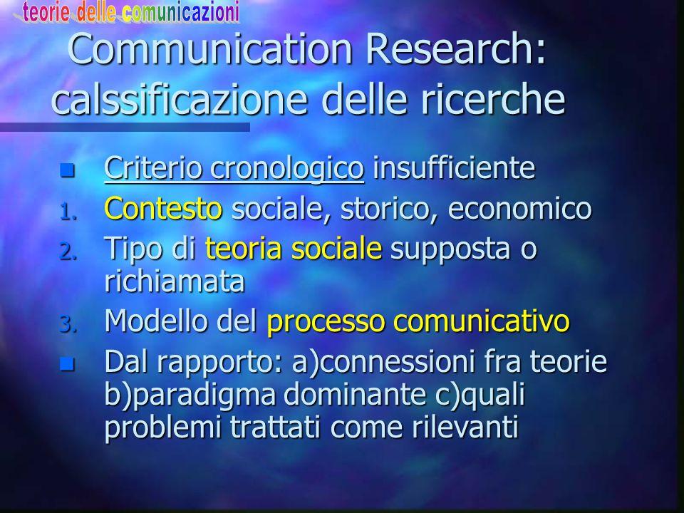 Communication Research: calssificazione delle ricerche 2 n Teoria dei media volta a volta = corpo coerente di ipotesi/risultati =tendenze di un qualche rilievo n Spesso non momenti successivi ma coesistenti (contaminazioni) n Costante oscillazione dell'oggetto: Mezzi di comunicazione/Cultura massa
