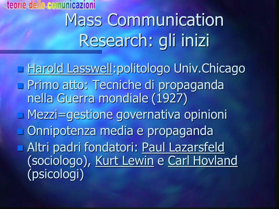 Mass communication research Teoria ipodermica Teoria della e sulla propaganda Teoria delle società di massa Teoria psicologica dell'azione