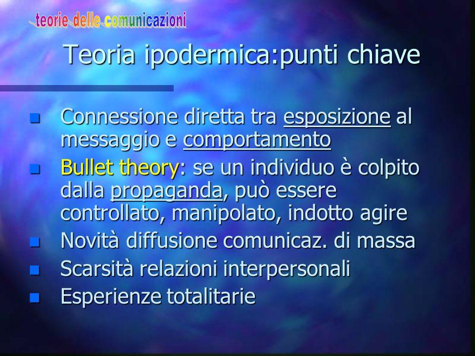 Teoria ipodermica Il modello comunicativo n Teoria dell'azione (psicol.