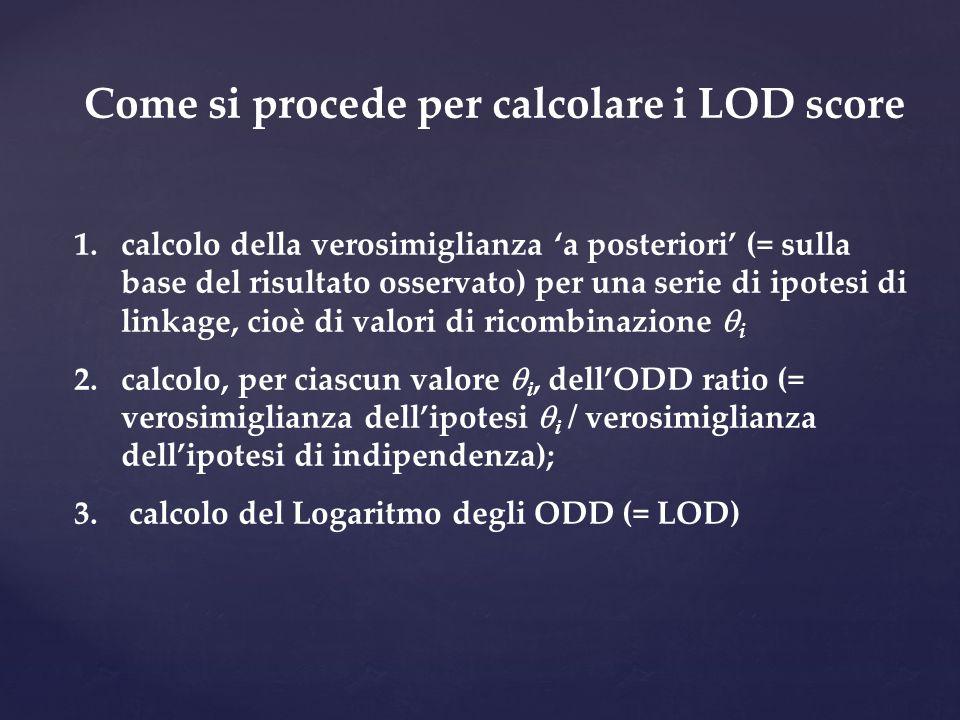 Come si procede per calcolare i LOD score 1.calcolo della verosimiglianza 'a posteriori' (= sulla base del risultato osservato) per una serie di ipote
