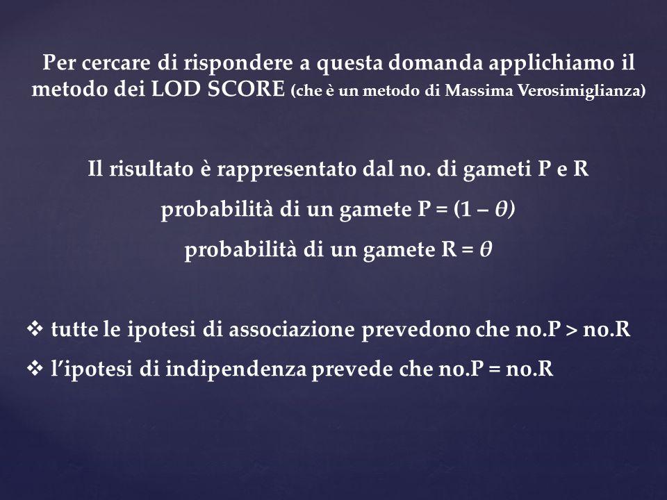 Per cercare di rispondere a questa domanda applichiamo il metodo dei LOD SCORE (che è un metodo di Massima Verosimiglianza) Il risultato è rappresenta