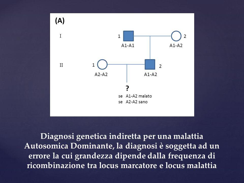 Diagnosi genetica indiretta per una malattia Autosomica Dominante, la diagnosi è soggetta ad un errore la cui grandezza dipende dalla frequenza di ric