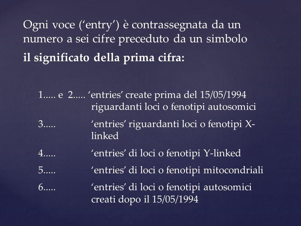 Ogni voce ('entry') è contrassegnata da un numero a sei cifre preceduto da un simbolo il significato della prima cifra: 1..... e 2..... 'entries' crea
