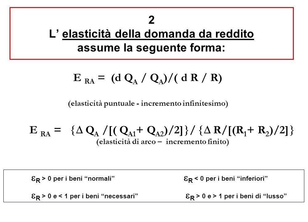3 L' elasticità della domanda di un bene (A) rispetto al prezzo di un altro bene (B) (elasticità incrociata) assume la seguente forma: E AB =  Q A /[( Q A1 + Q A2 )/2]  /  p B /[(p B1 + p B2 )/2]  (elasticità di arco – incremento finito) E AB = (d Q A / Q A )/( d p B / p B ) (elasticità puntuale - incremento infinitesimo)  AB = 0 per beni indipendenti  AB > 0 per beni sostituti  R < 0 per beni complementari