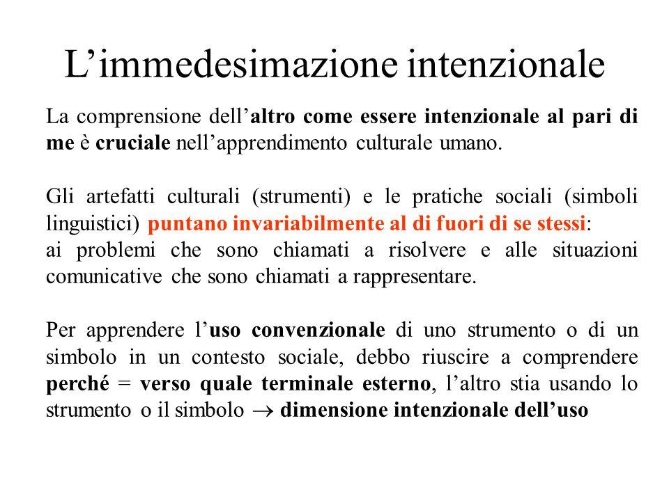 L'immedesimazione intenzionale La comprensione dell'altro come essere intenzionale al pari di me è cruciale nell'apprendimento culturale umano. Gli ar