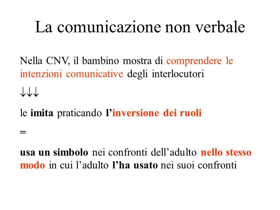 La comunicazione non verbale Nella CNV, il bambino mostra di comprendere le intenzioni comunicative degli interlocutori  le imita praticando l'inve