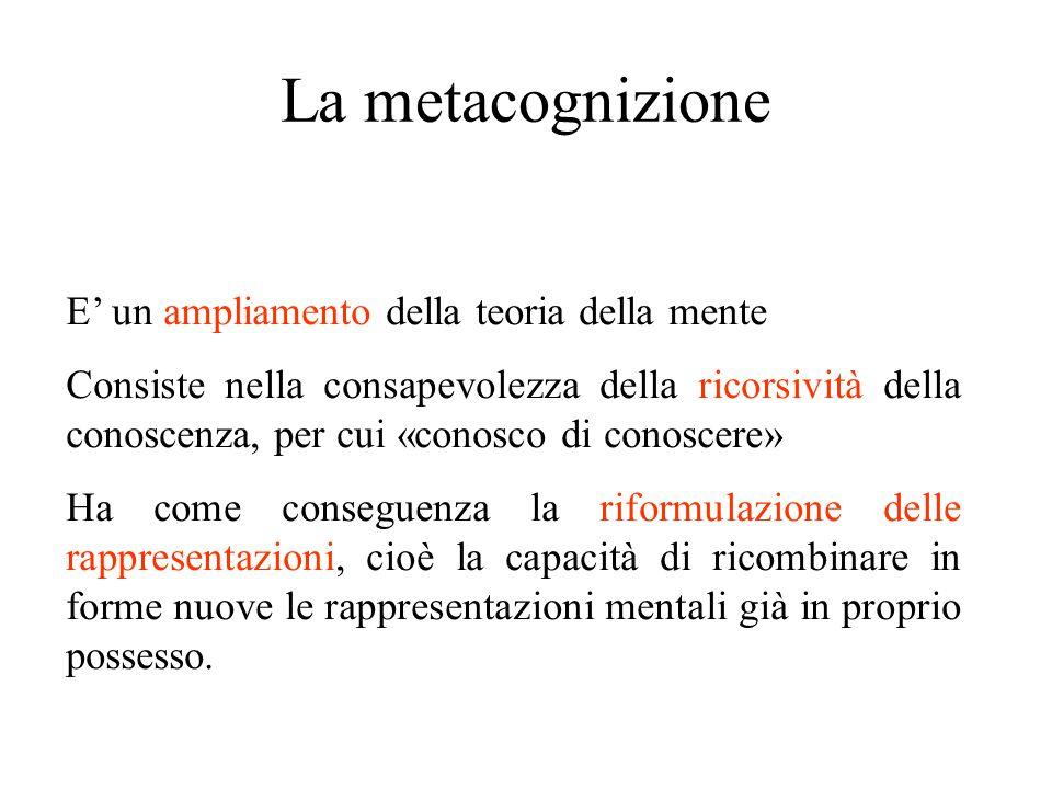 La metacognizione E' un ampliamento della teoria della mente Consiste nella consapevolezza della ricorsività della conoscenza, per cui «conosco di con