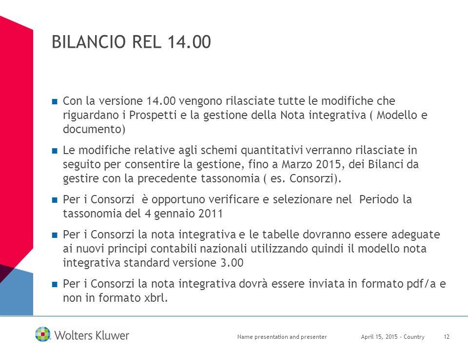 BILANCIO REL 14.00 Con la versione 14.00 vengono rilasciate tutte le modifiche che riguardano i Prospetti e la gestione della Nota integrativa ( Model