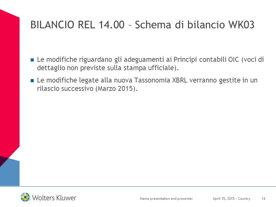 BILANCIO REL 14.00 – Schema di bilancio WK03 Le modifiche riguardano gli adeguamenti ai Principi contabili OIC (voci di dettaglio non previste sulla s