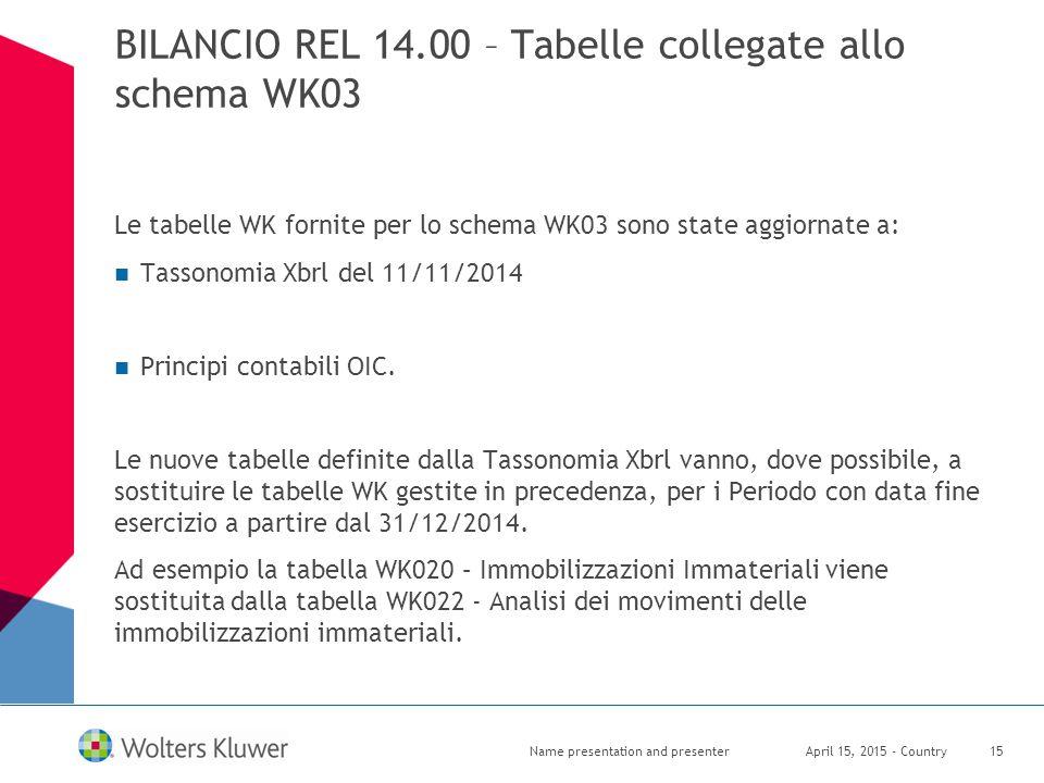 BILANCIO REL 14.00 – Tabelle collegate allo schema WK03 Le tabelle WK fornite per lo schema WK03 sono state aggiornate a: Tassonomia Xbrl del 11/11/20