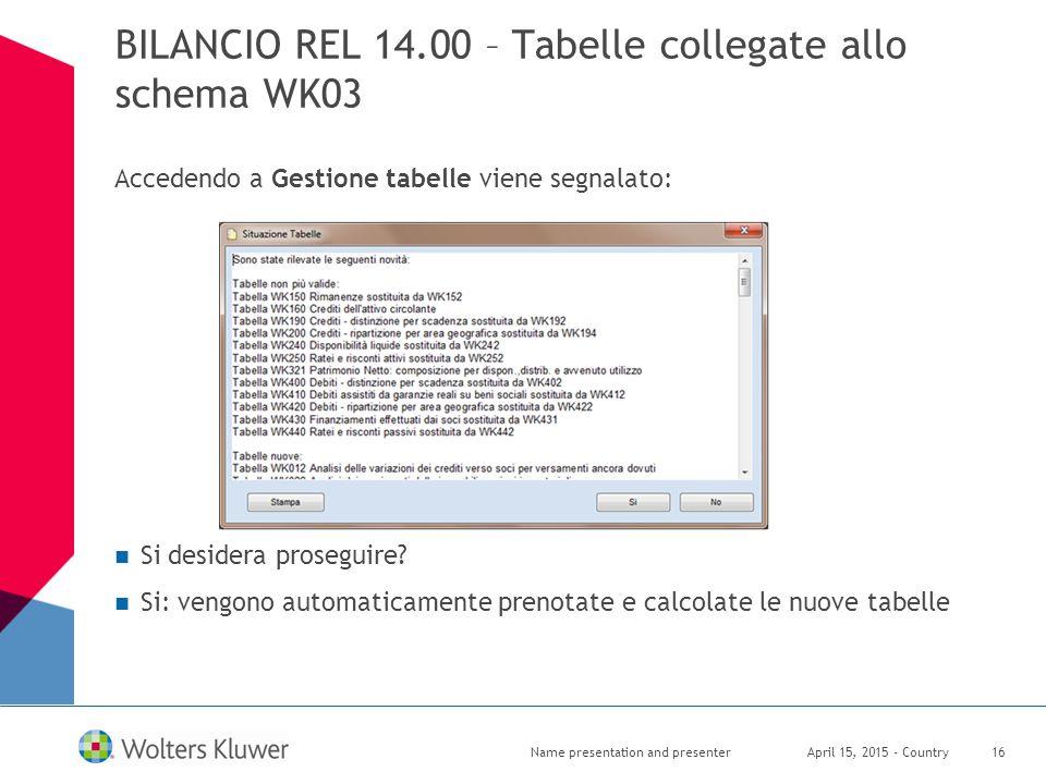BILANCIO REL 14.00 – Tabelle collegate allo schema WK03 Accedendo a Gestione tabelle viene segnalato: Si desidera proseguire? Si: vengono automaticame