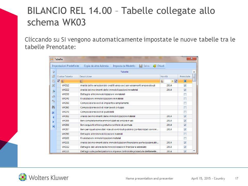 BILANCIO REL 14.00 – Tabelle collegate allo schema WK03 Cliccando su SI vengono automaticamente impostate le nuove tabelle tra le tabelle Prenotate: A