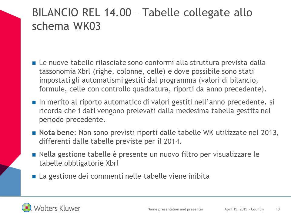 BILANCIO REL 14.00 – Tabelle collegate allo schema WK03 Le nuove tabelle rilasciate sono conformi alla struttura prevista dalla tassonomia Xbrl (righe
