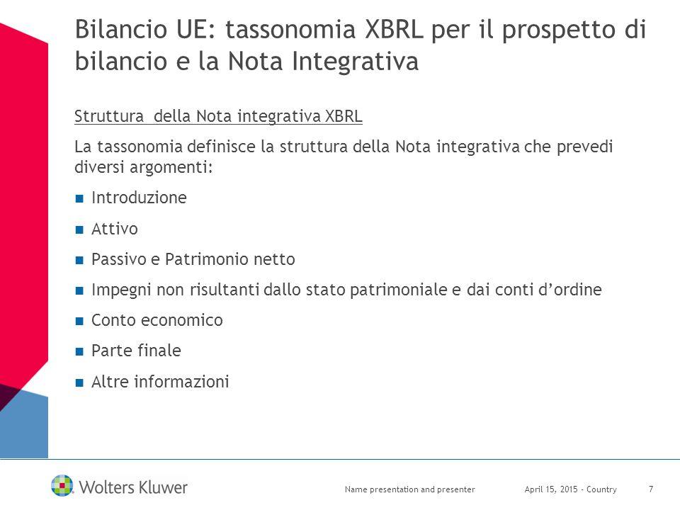 Bilancio UE: tassonomia XBRL per il prospetto di bilancio e la Nota Integrativa Struttura della Nota integrativa XBRL La tassonomia definisce la strut
