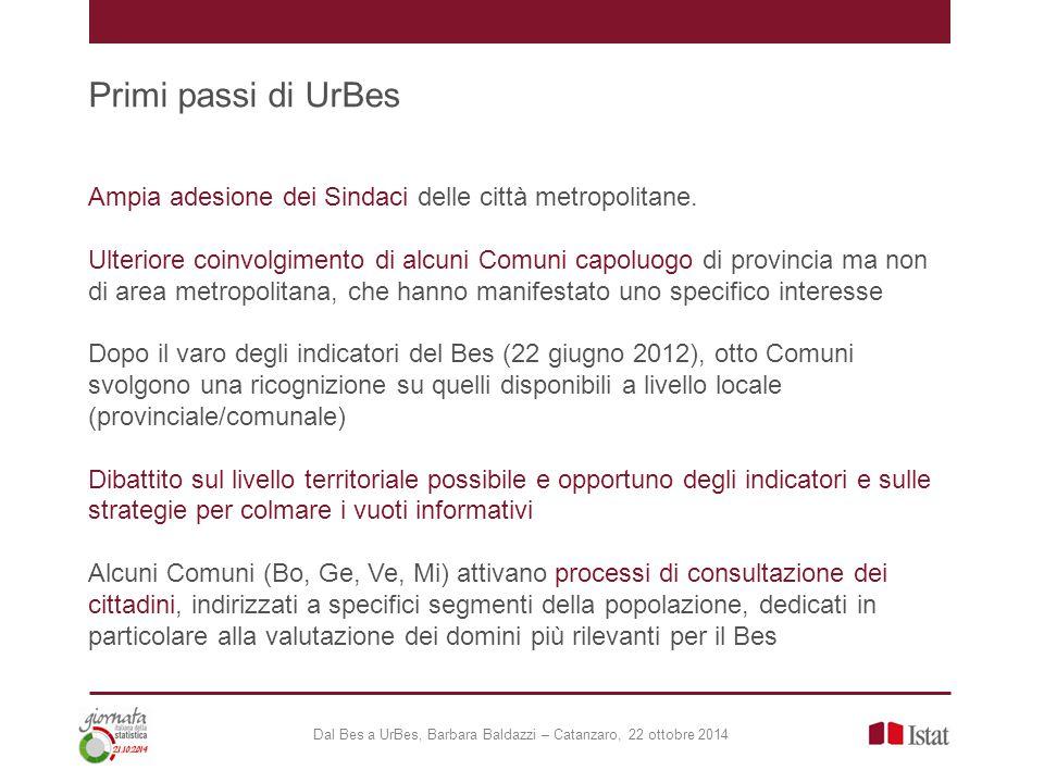 Primi passi di UrBes Ampia adesione dei Sindaci delle città metropolitane.