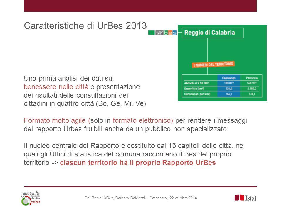 Caratteristiche di UrBes 2013 Una prima analisi dei dati sul benessere nelle città e presentazione dei risultati delle consultazioni dei cittadini in