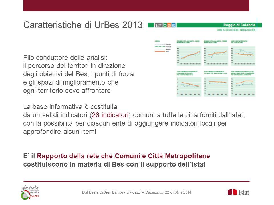 Caratteristiche di UrBes 2013 Filo conduttore delle analisi: il percorso dei territori in direzione degli obiettivi del Bes, i punti di forza e gli sp