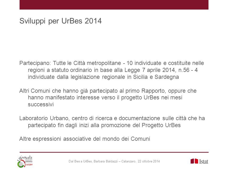 Sviluppi per UrBes 2014 Dal Bes a UrBes, Barbara Baldazzi – Catanzaro, 22 ottobre 2014 Partecipano: Tutte le Città metropolitane - 10 individuate e co