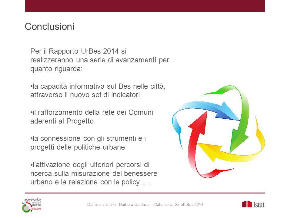 Conclusioni Per il Rapporto UrBes 2014 si realizzeranno una serie di avanzamenti per quanto riguarda: la capacità informativa sul Bes nelle città, att